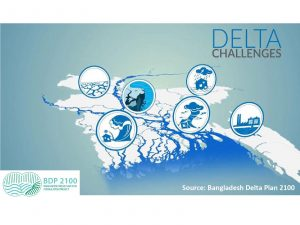 Support to preparation and elaboration of Delta Plan 2100 Conference