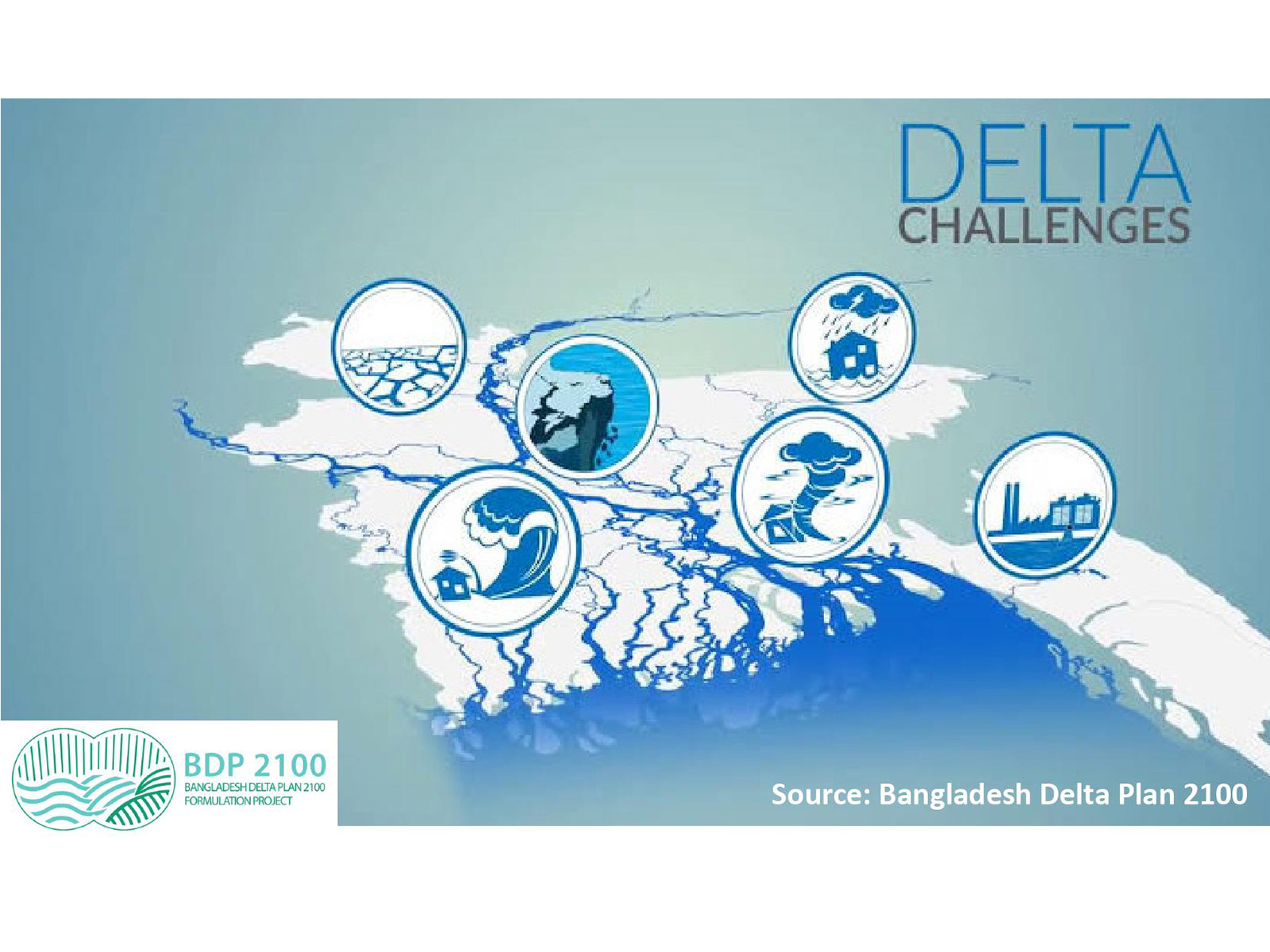 Delta Context supporting the preparation and elaboration of the Delta Plan 2100 Conference